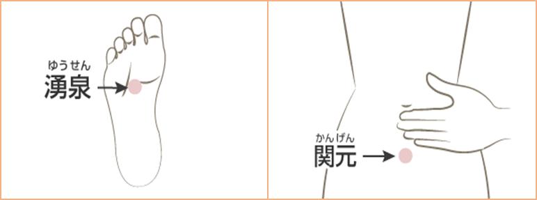 湧泉・関元